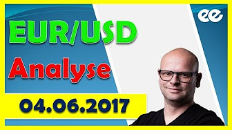 [Video] EURUSD Analyse 04.06.2018 – Meega Trading Marcus Klebe